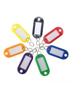 accessoires-Porte Clés Rottner Set 8034stv